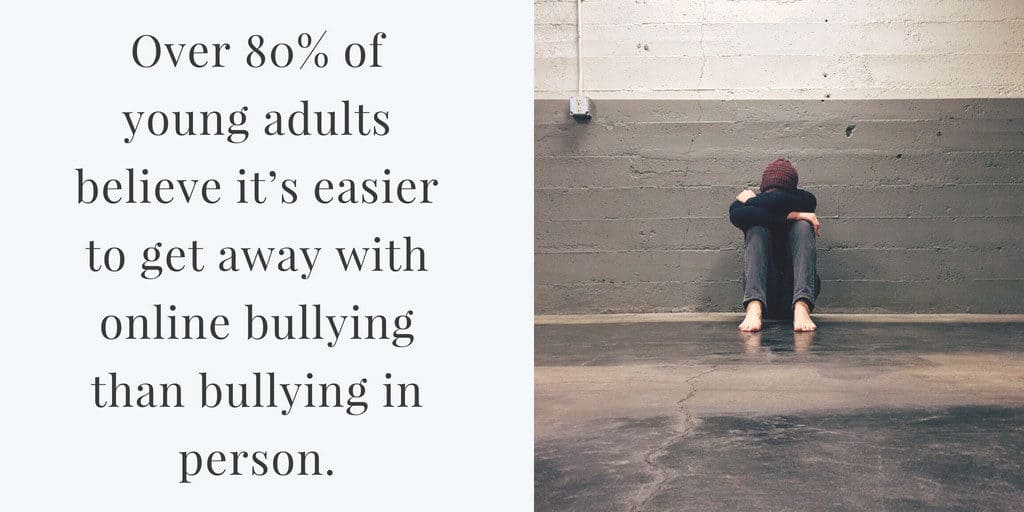 Online bullying statistics