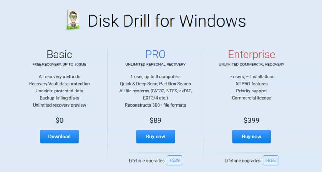 disk drill pro performance testing