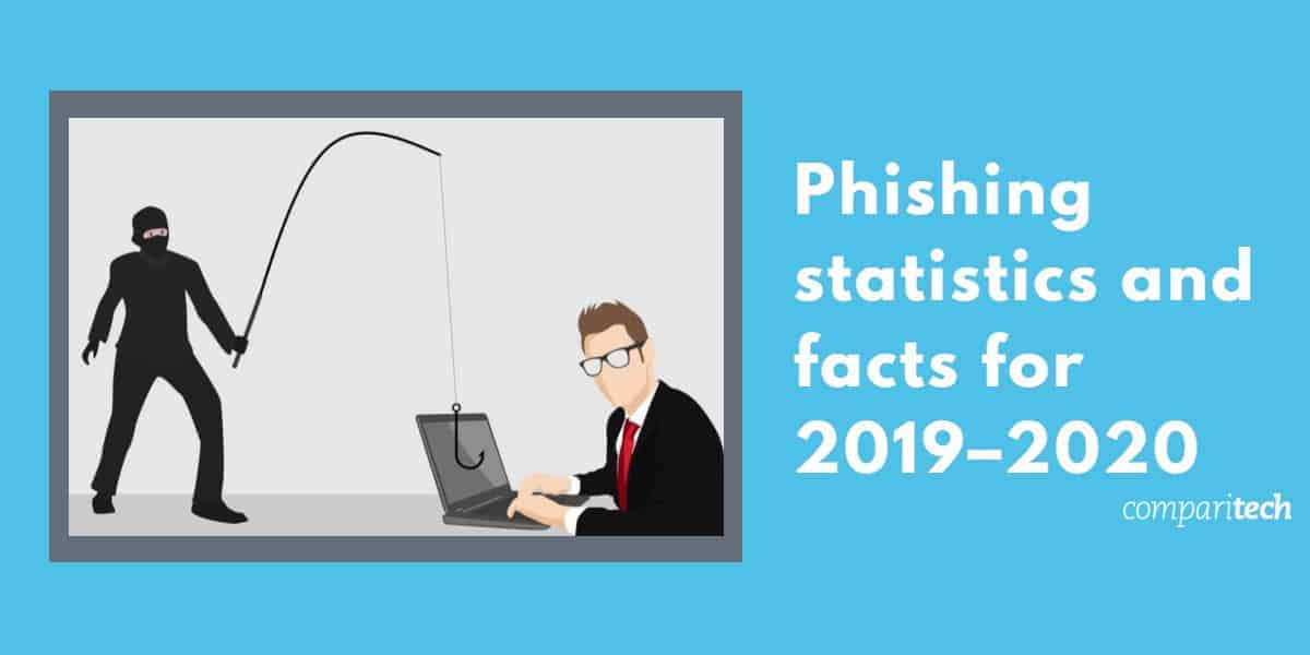 Phishing statistics and facts for 2019–2020