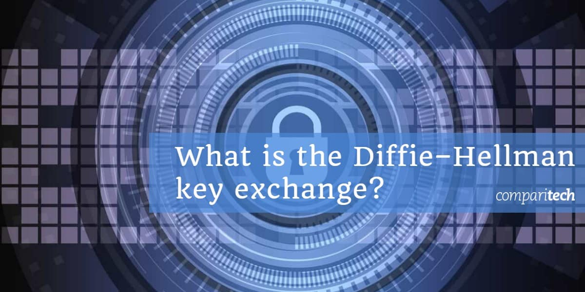 What is the Diffie–Hellman key exchange and how does it work